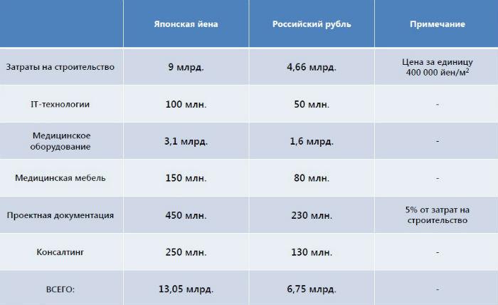 Купить больничный лист задним числом официально в Москве Гольяново в юао